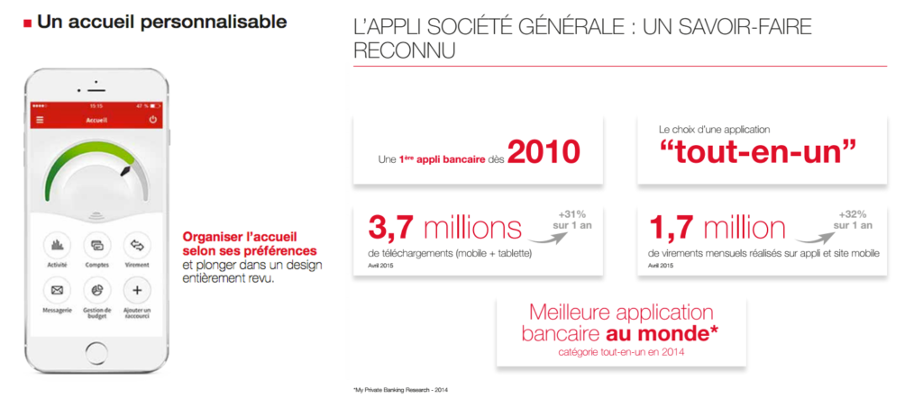 talk and touch société générale UX