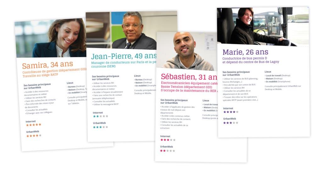case study ux personas parcours utilisateur application ratp