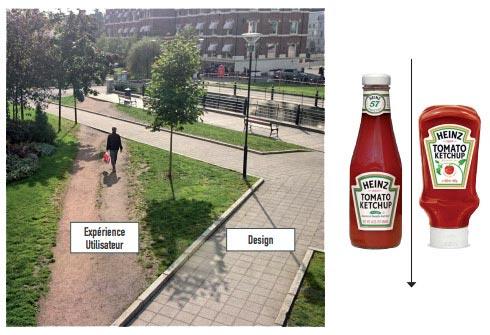 ux vs ui experience utilisateur vs design bouteille ketchup heinz