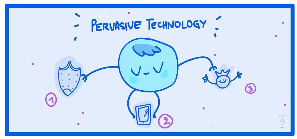 tranquility platform pervasion technology