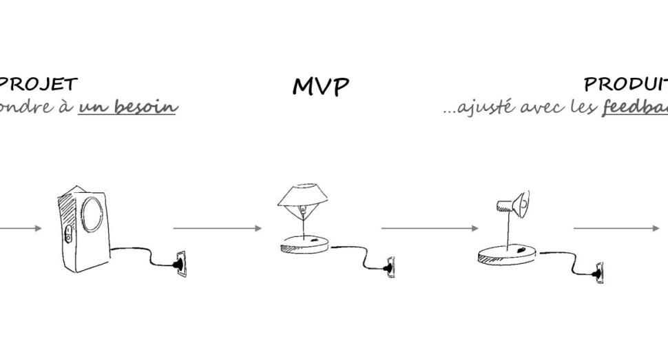 construire mvp culture agile