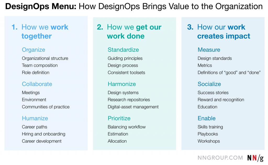 designops_menu