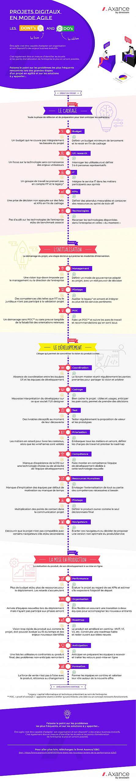 Infographie_agilité_B2B
